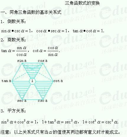 【江苏千赢官网qy88vip】千赢网页手机版理科数学-三角函数的诱导公式