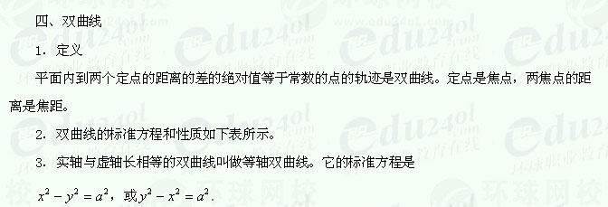 【江苏千赢官网qy88vip】千赢网页手机版理科数学--双曲线