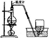 江苏千赢官网qy88vip高起点化学--化学实验部分