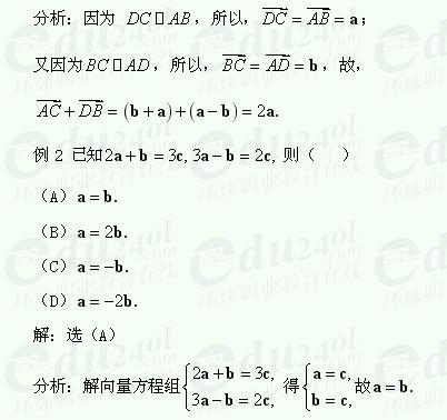 【江苏成考】千赢网页手机版文科数学讲义21--向量的概念
