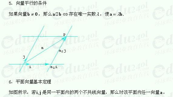 【江苏千赢官网qy88vip】千赢网页手机版理科数学--向量的概念