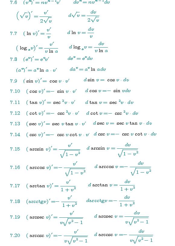2018年千赢官网qy88vip《数学》必备公式:导数与微分