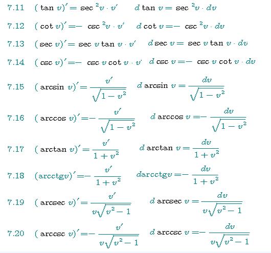2017年千赢官网qy88vip高起点数学考试考场必备公式大全